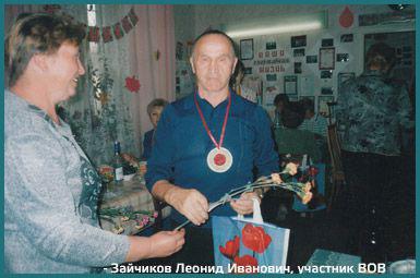 Зайчиков Леонид Иванович