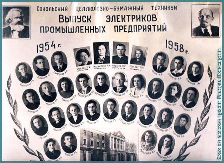 Сокольский ЦБТ: Группа «А» Электриков Промышленных Предприятий выпуск 1958-го