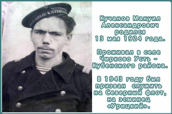 Кучанов Мануил Александрович